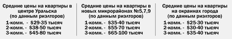 Дешевле Тысячи