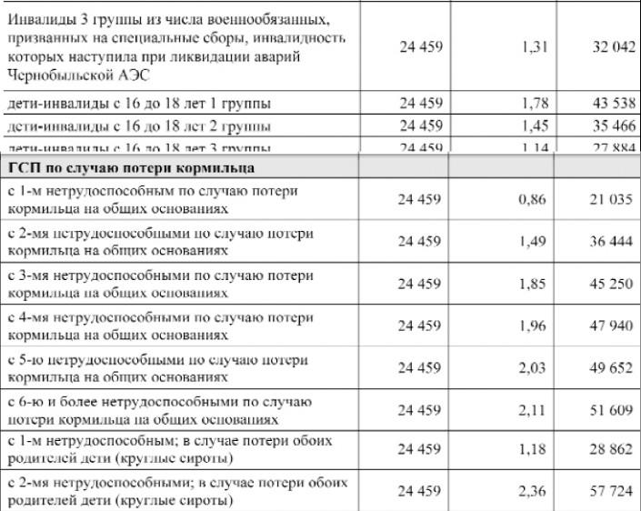 Защита прав потребителей Иваново адрес телефон