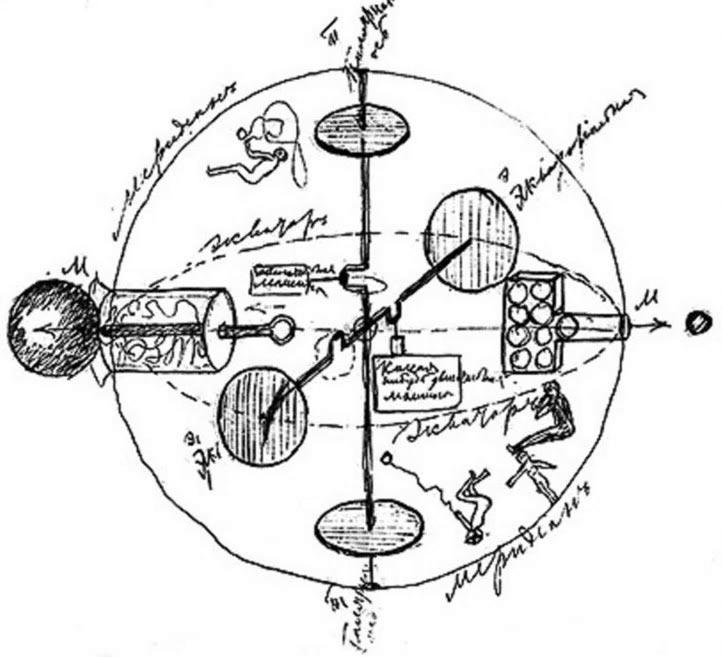 Cхема космического корабля, приведённая Циолковским в рукописи «Свободное пространство» (март 1883 г.)